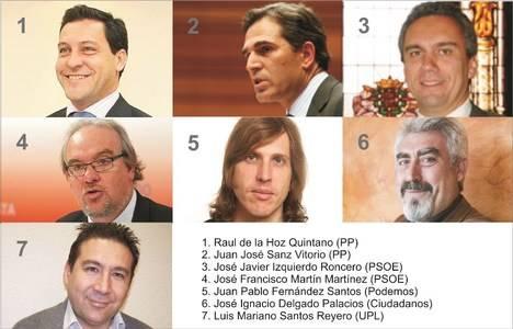 Las siete miembros de la comisión de investigación
