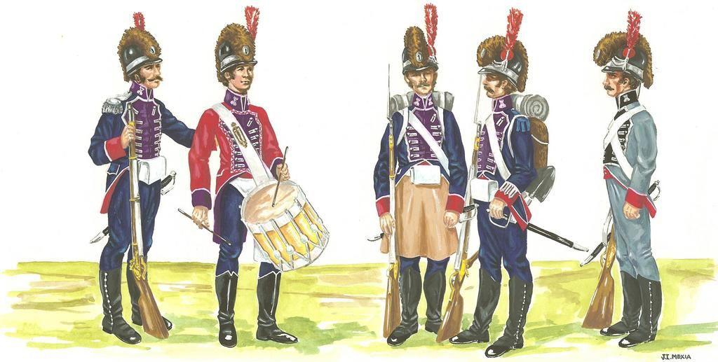 Uniformes de tropa, 1803.